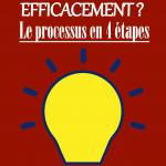 Comment organiser ses idées efficacement ? Le processus en 4 étapes