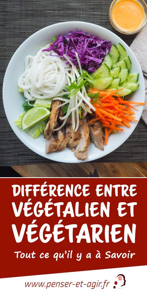 Différence entre végétalien et végétarien : tout ce qu\'il y a à savoir  La différence entre végétalien et végétarien est bien plus nombreuse qu\'on ne le croit. Découvrez tout ce qui différencie ces deux modes de vie.